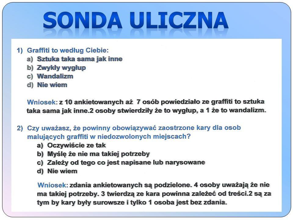 SONDA ULICZNa