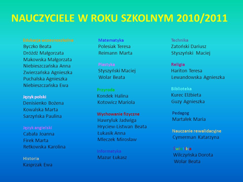 NAUCZYCIELE W ROKU SZKOLNYM 2010/2011