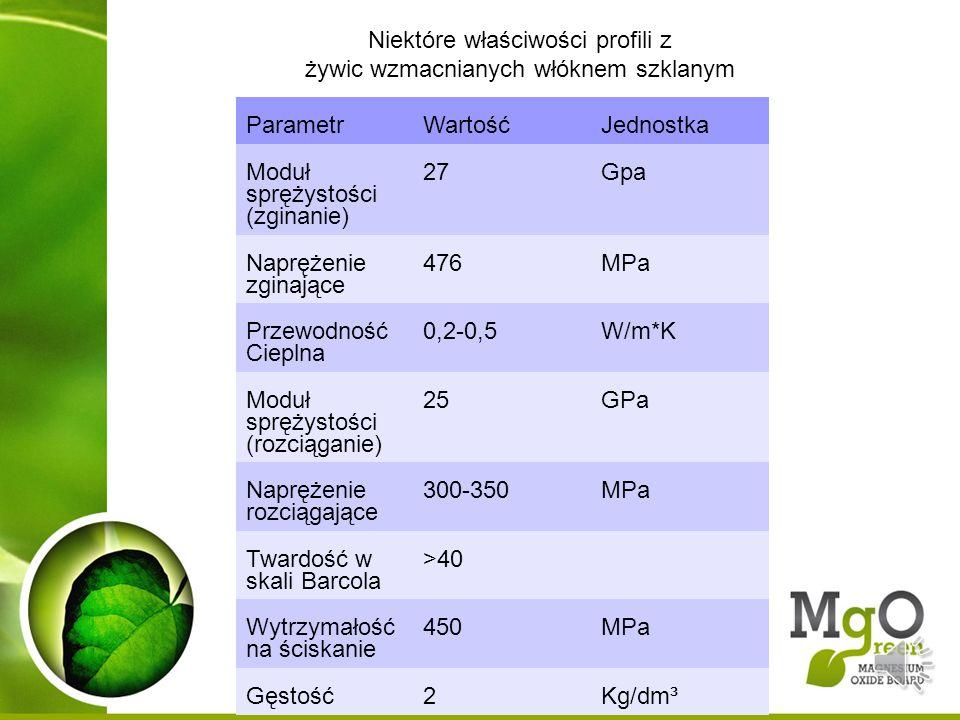 Niektóre właściwości profili z żywic wzmacnianych włóknem szklanym