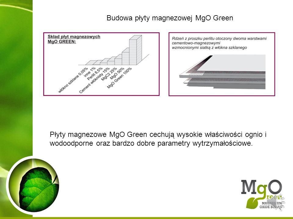 Budowa płyty magnezowej MgO Green