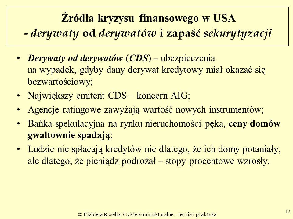- derywaty od derywatów i zapaść sekurytyzacji