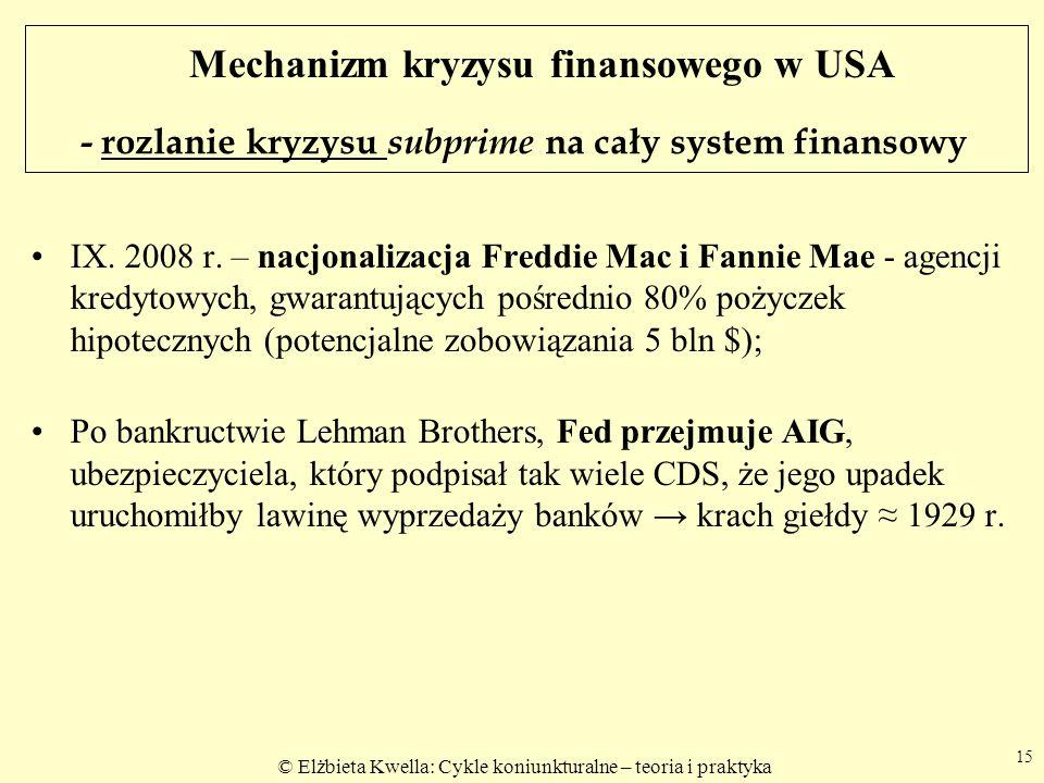 - rozlanie kryzysu subprime na cały system finansowy