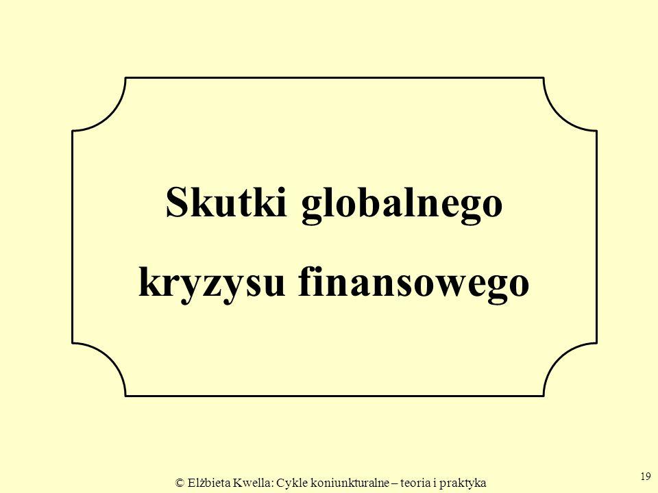 Skutki globalnego kryzysu finansowego