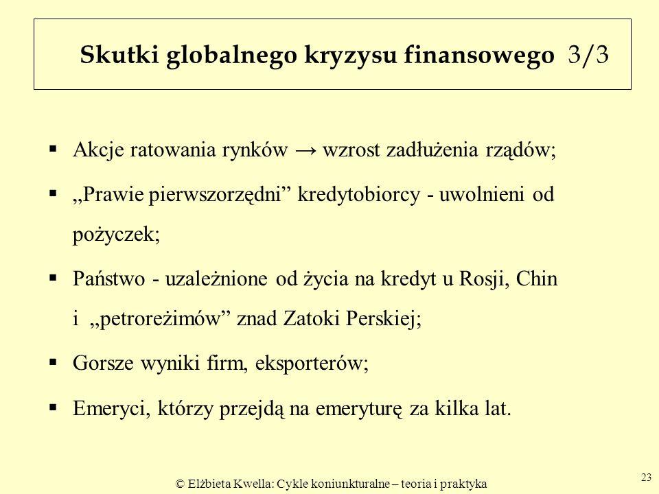 Skutki globalnego kryzysu finansowego 3/3