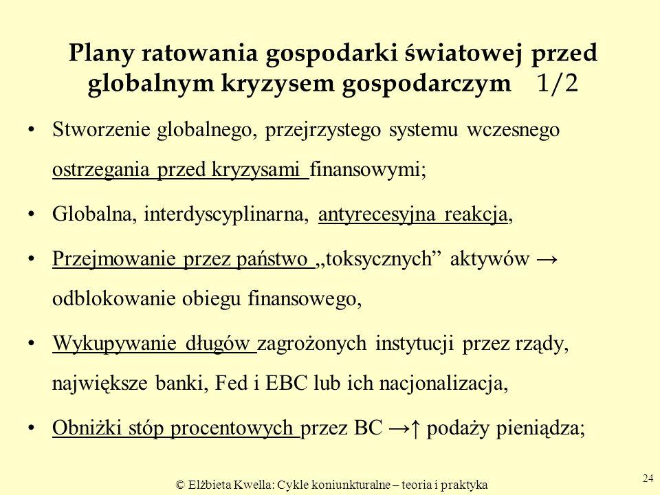Plany ratowania gospodarki światowej przed globalnym kryzysem gospodarczym 1/2
