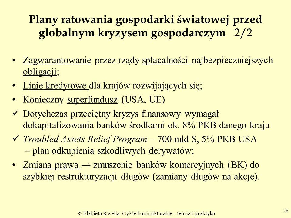 Plany ratowania gospodarki światowej przed globalnym kryzysem gospodarczym 2/2