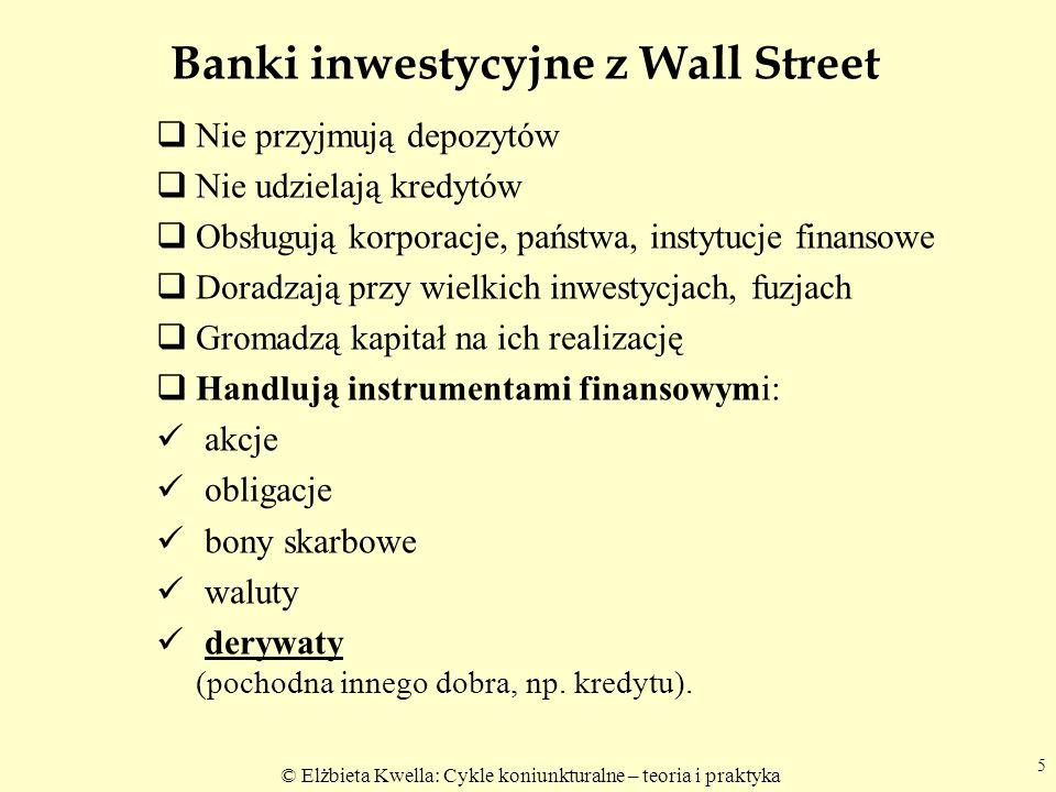Banki inwestycyjne z Wall Street
