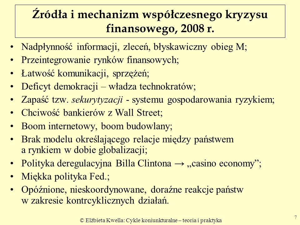 Źródła i mechanizm współczesnego kryzysu finansowego, 2008 r.