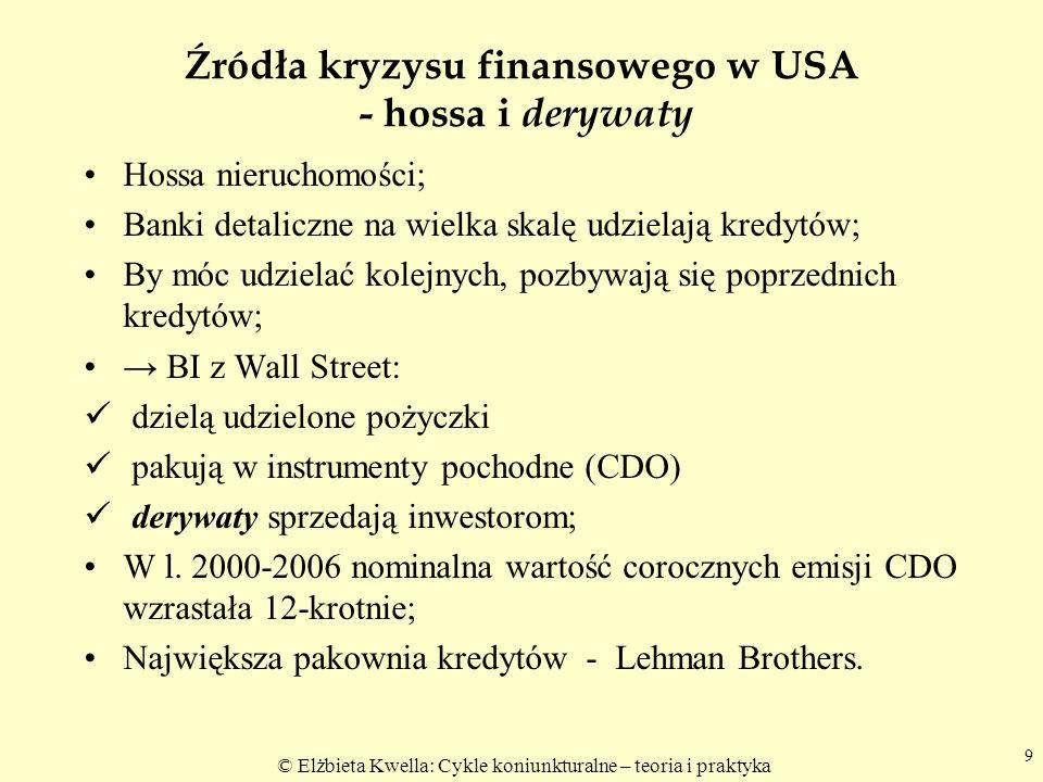 Źródła kryzysu finansowego w USA - hossa i derywaty