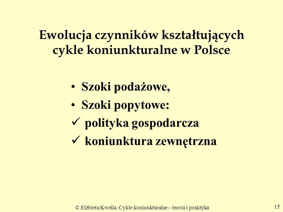 Ewolucja czynników kształtujących cykle koniunkturalne w Polsce