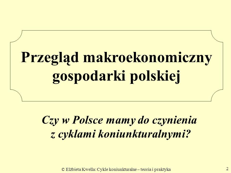 Przegląd makroekonomiczny gospodarki polskiej