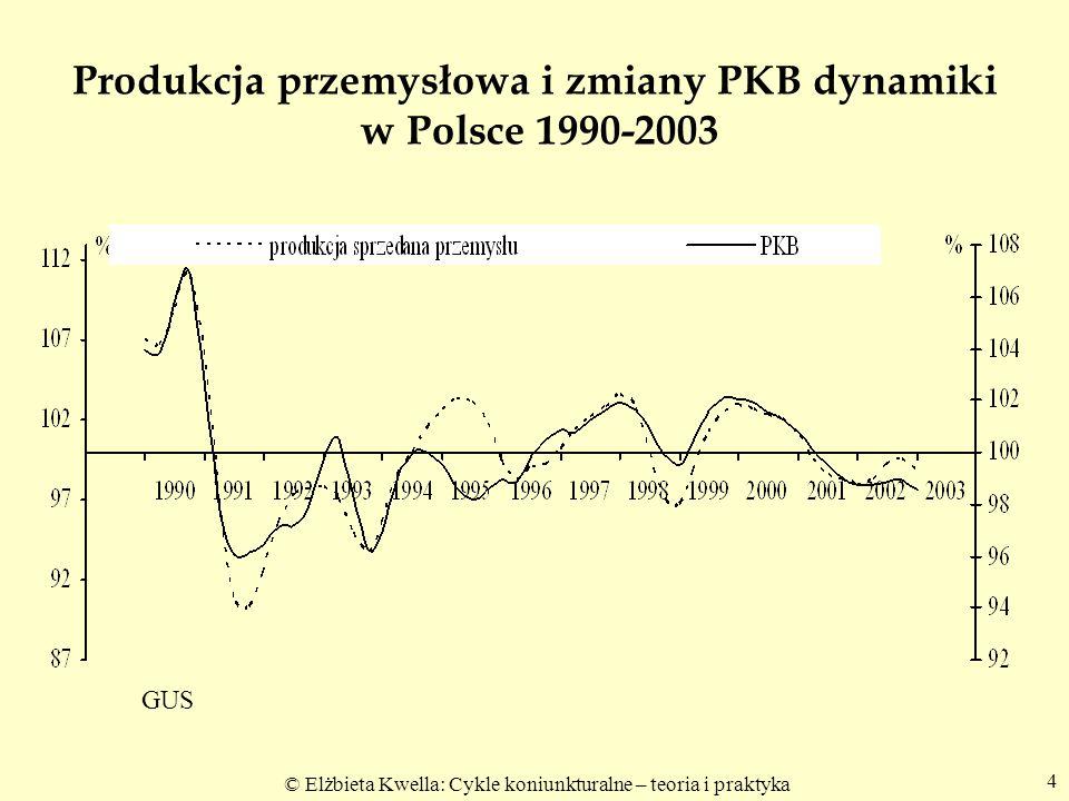 Produkcja przemysłowa i zmiany PKB dynamiki w Polsce 1990-2003