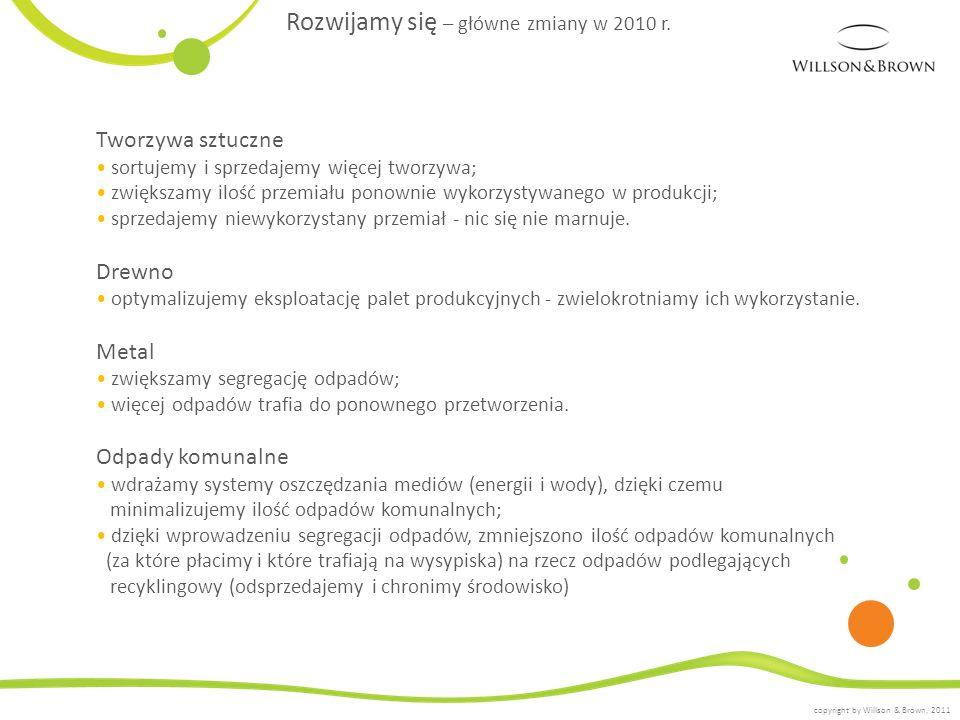 Rozwijamy się – główne zmiany w 2010 r.