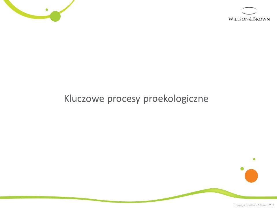Kluczowe procesy proekologiczne