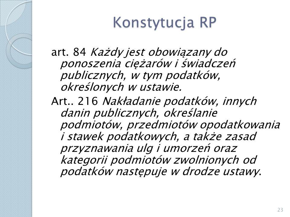 Konstytucja RP