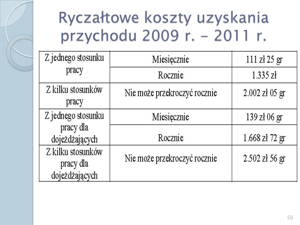 Ryczałtowe koszty uzyskania przychodu 2009 r. - 2011 r.
