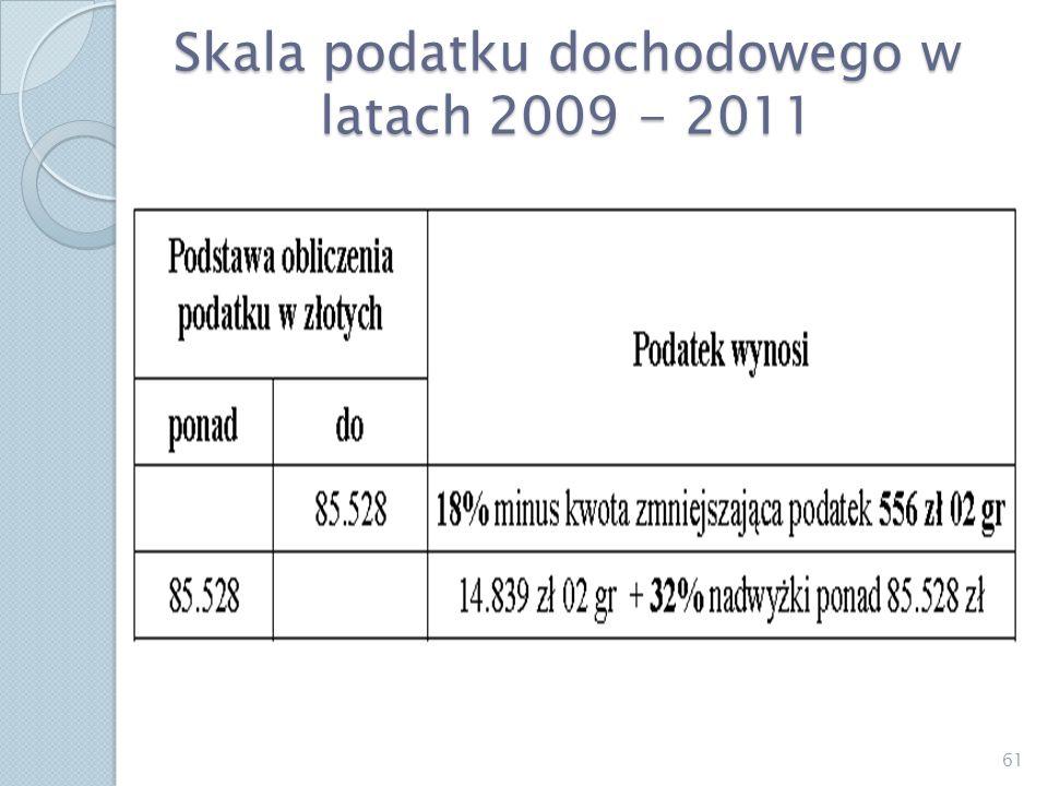Skala podatku dochodowego w latach 2009 - 2011