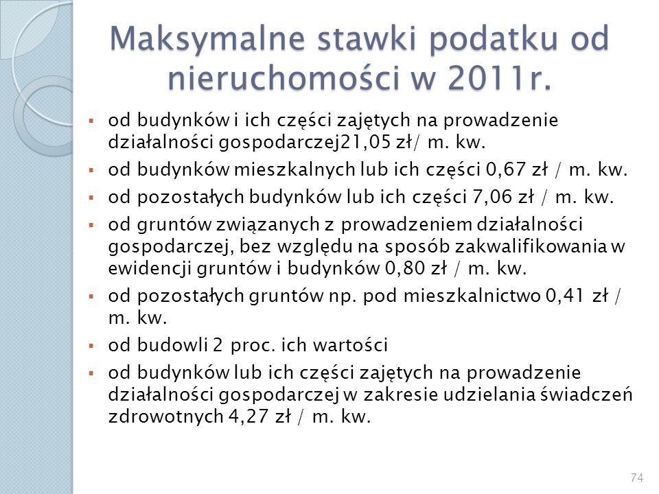 Maksymalne stawki podatku od nieruchomości w 2011r.