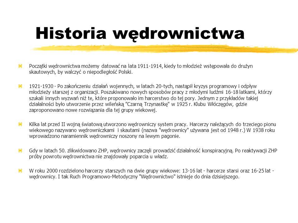 Historia wędrownictwa