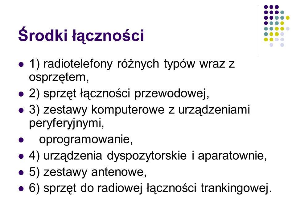 Środki łączności 1) radiotelefony różnych typów wraz z osprzętem,