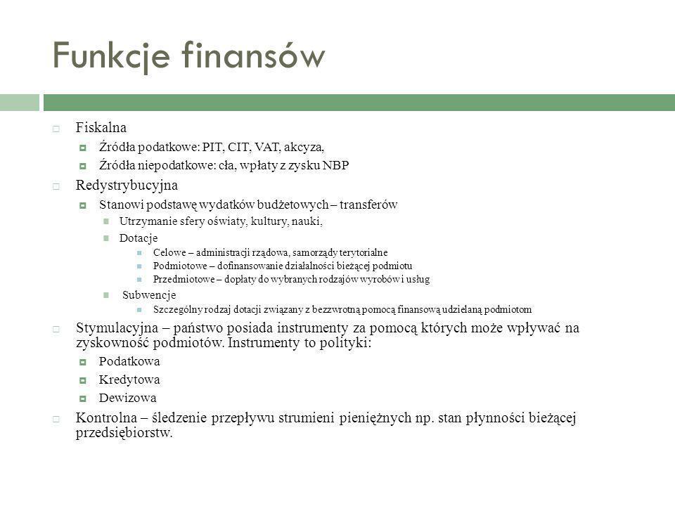 Funkcje finansów Fiskalna Redystrybucyjna