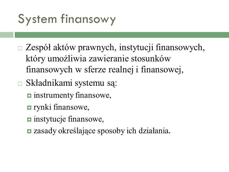 System finansowy Zespół aktów prawnych, instytucji finansowych, który umożliwia zawieranie stosunków finansowych w sferze realnej i finansowej,