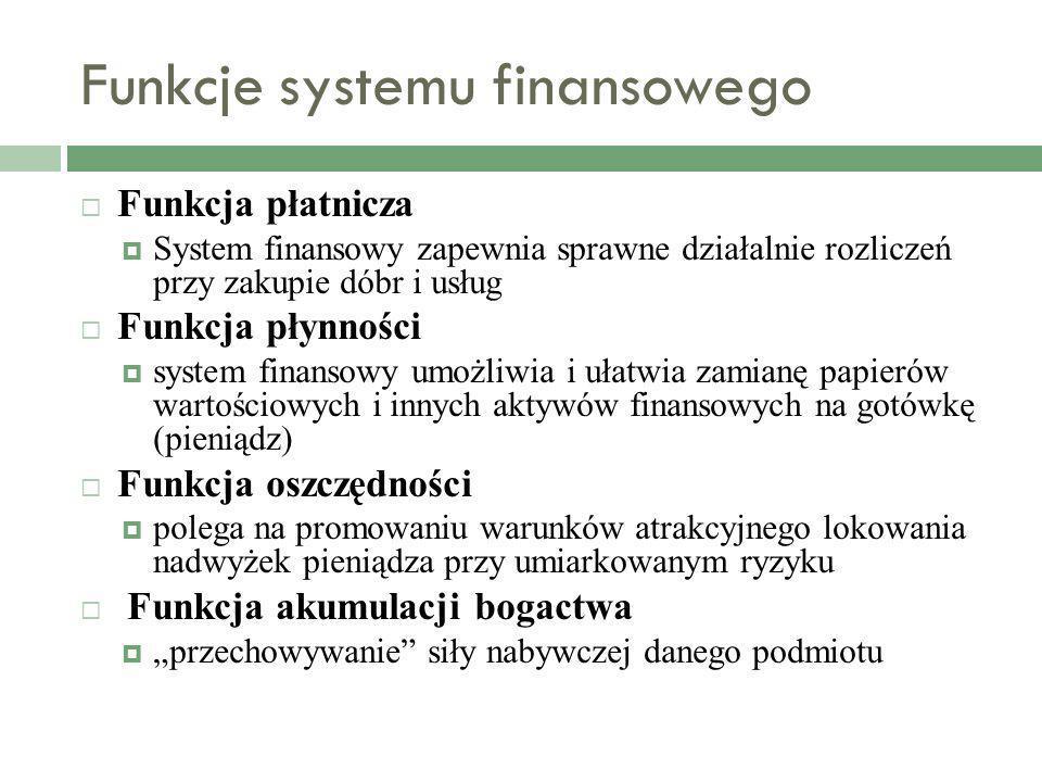 Funkcje systemu finansowego