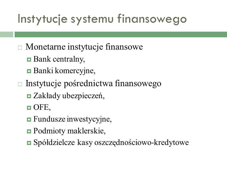 Instytucje systemu finansowego