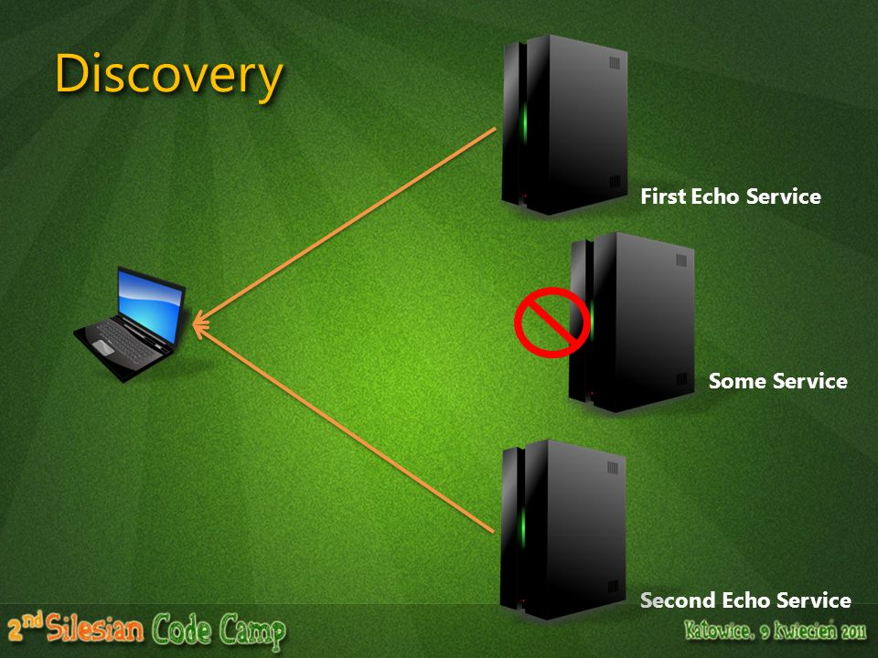 Discovery First Echo Service Some Service Second Echo Service