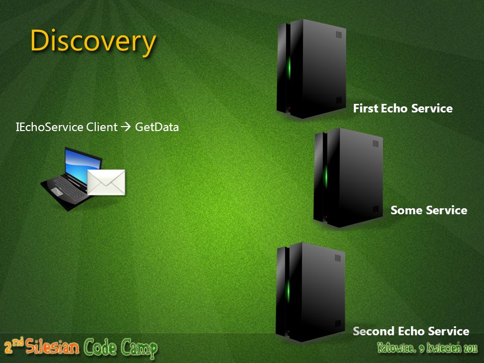 Discovery First Echo Service IEchoService Client  GetData