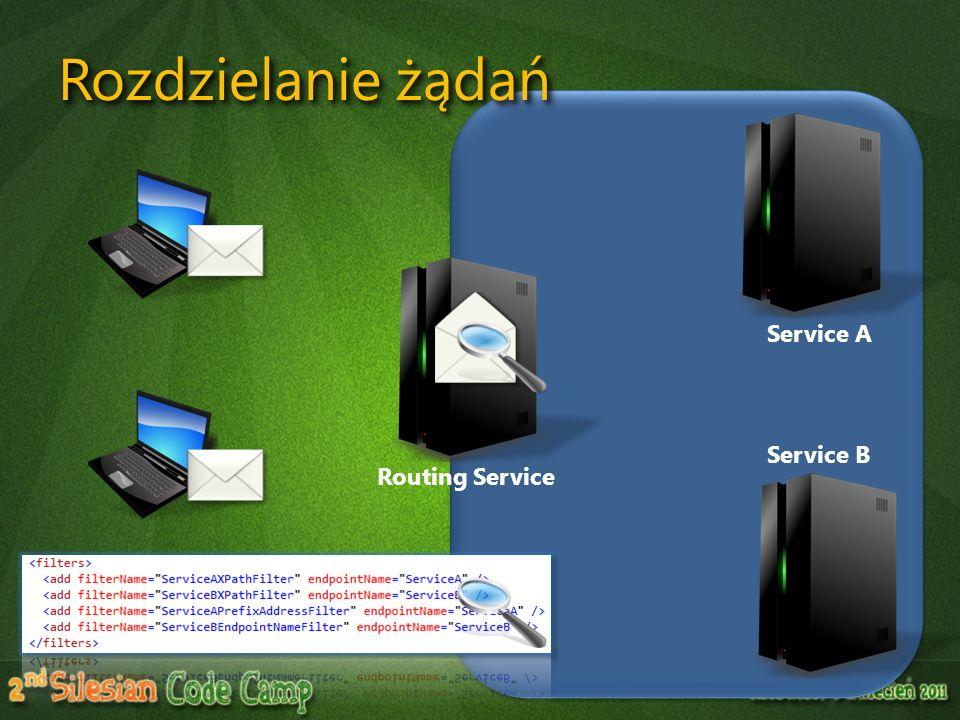 Rozdzielanie żądań Service A Service B Routing Service