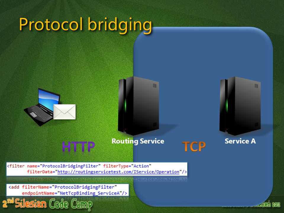 Protocol bridging HTTP Routing Service TCP Service A