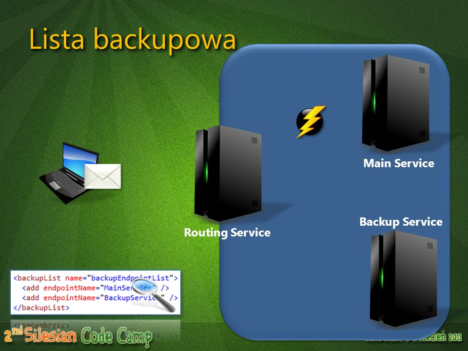 Lista backupowa Main Service Backup Service Routing Service