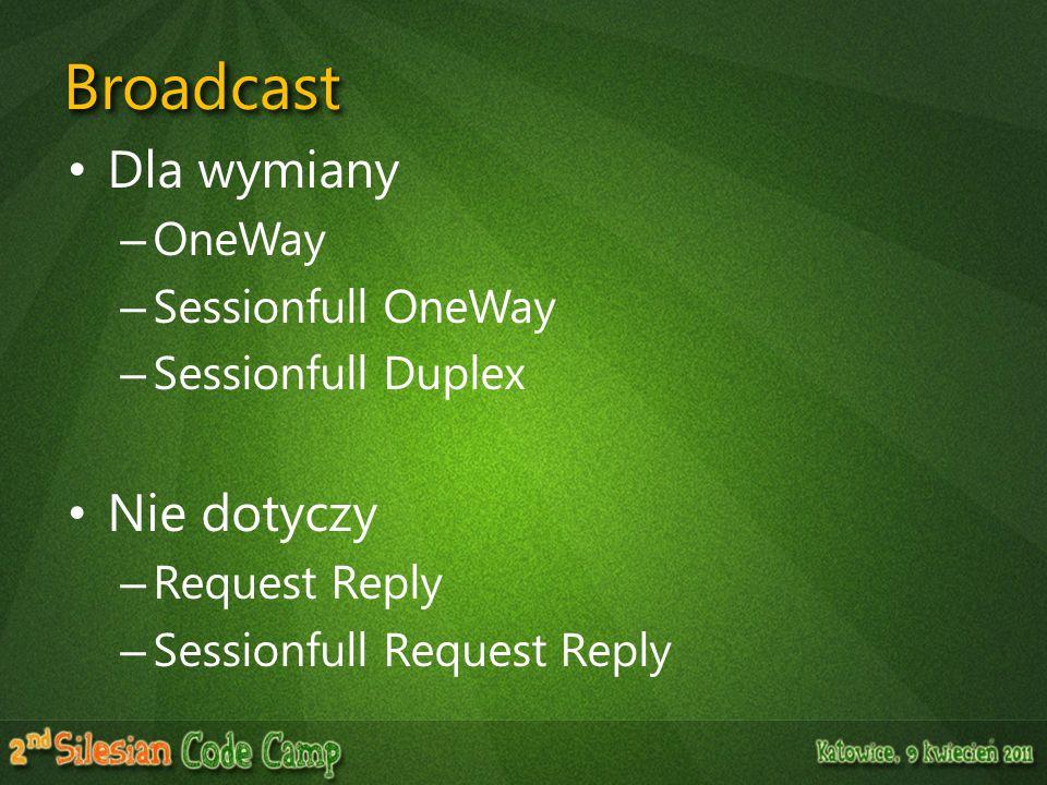 Broadcast Dla wymiany Nie dotyczy OneWay Sessionfull OneWay