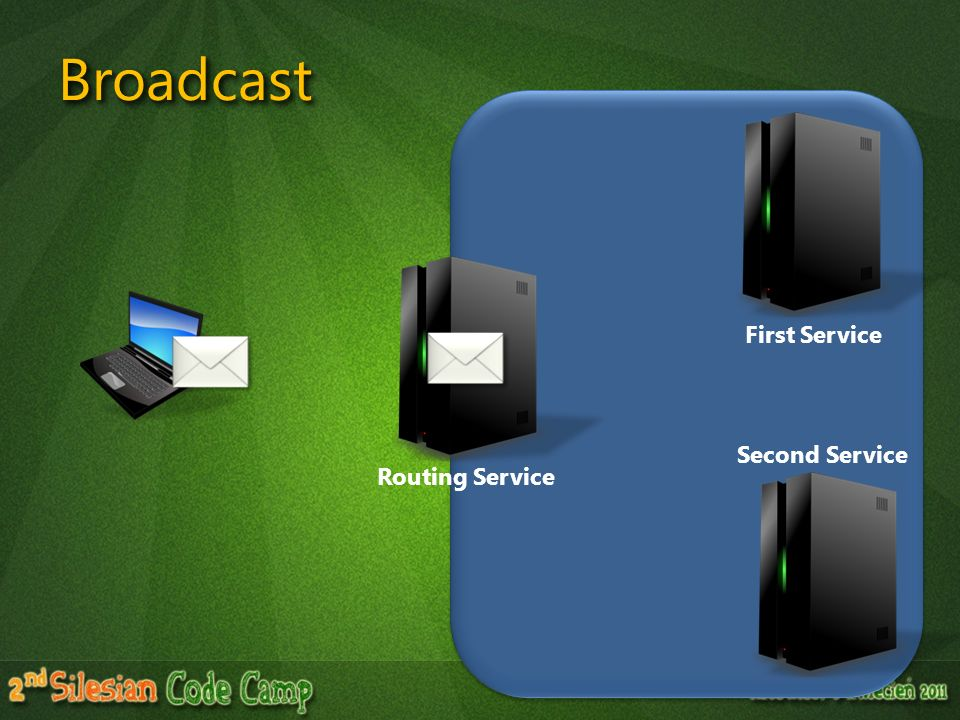 Broadcast First Service Second Service Routing Service