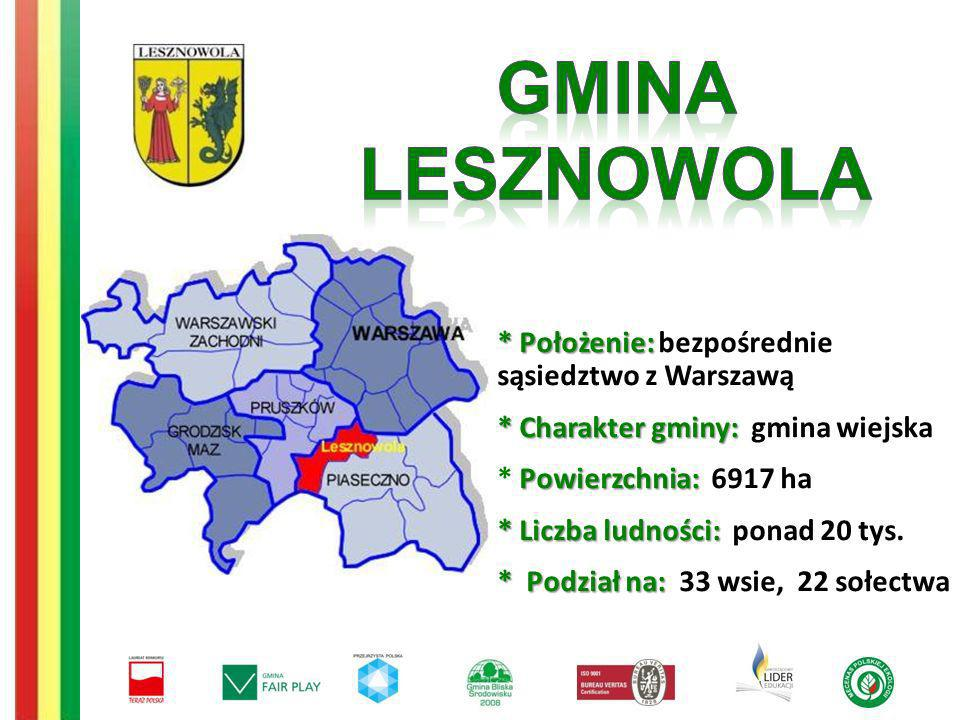 GMINA LESZNOWOLA * Położenie: bezpośrednie sąsiedztwo z Warszawą