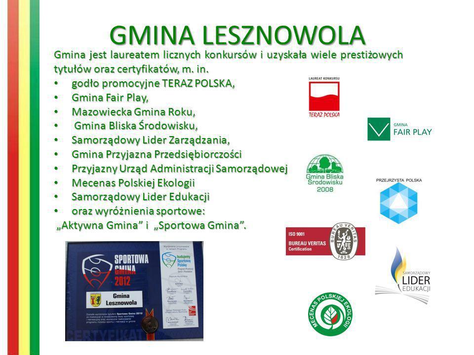 GMINA LESZNOWOLA Gmina jest laureatem licznych konkursów i uzyskała wiele prestiżowych tytułów oraz certyfikatów, m. in.