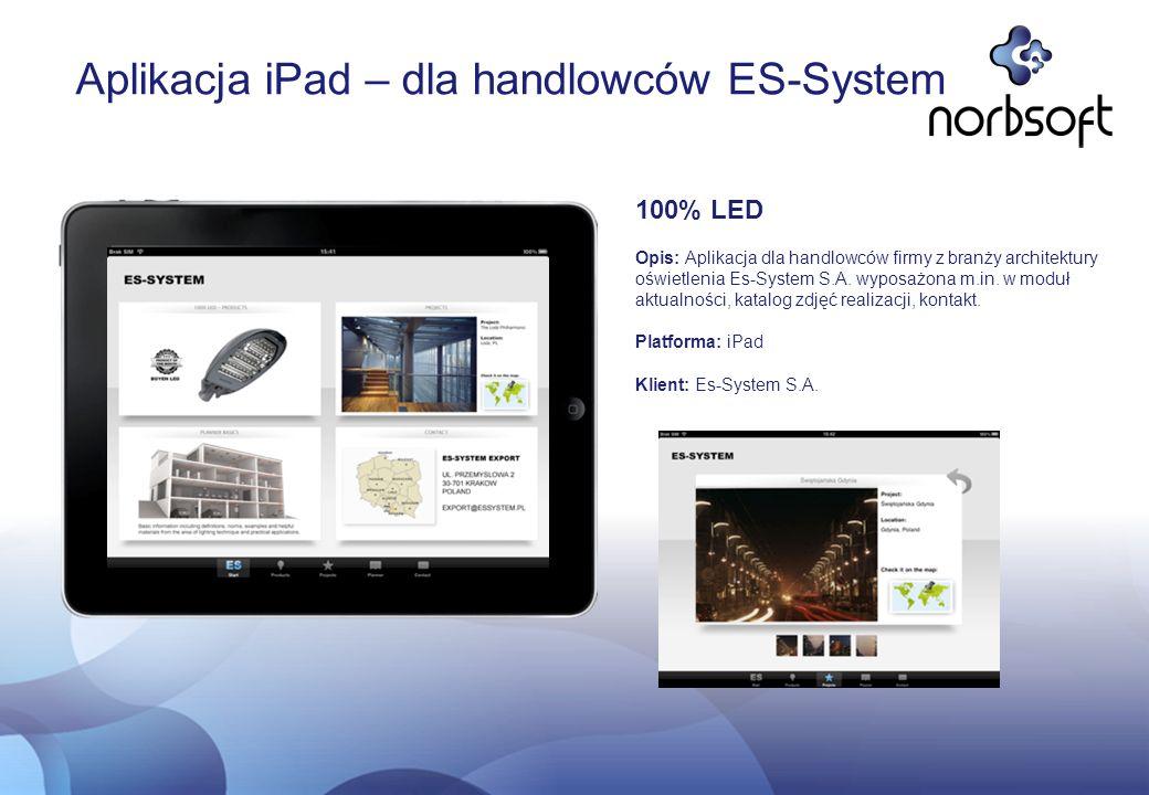 Aplikacja iPad – dla handlowców ES-System