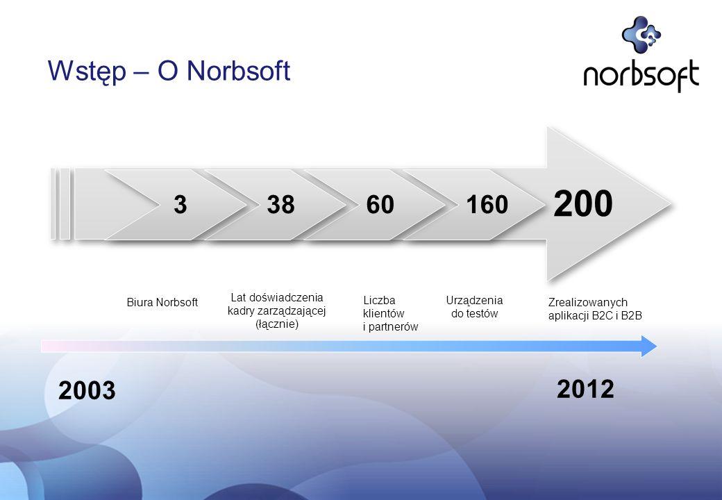 200 Wstęp – O Norbsoft 3 38 60 160 2003 2012 Nowy folder