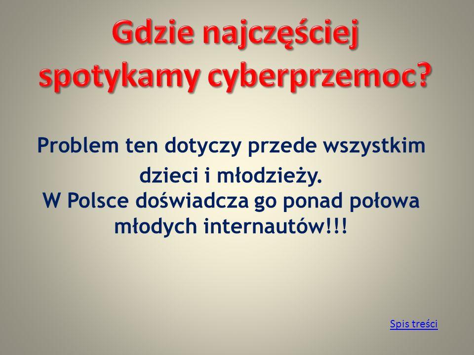 Gdzie najczęściej spotykamy cyberprzemoc