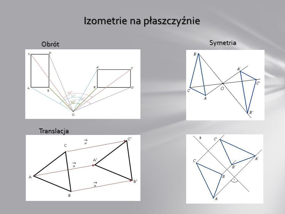 Izometrie na płaszczyźnie