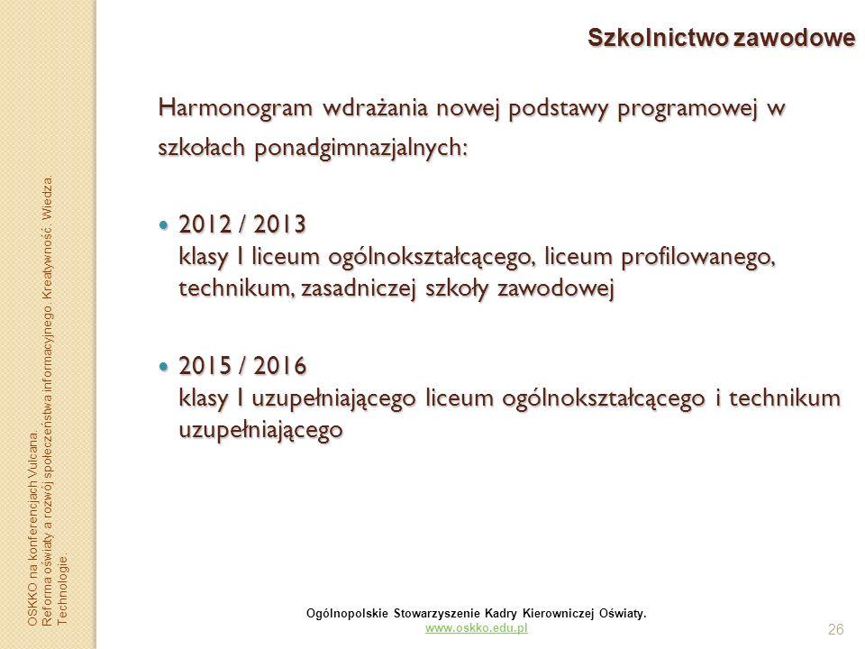 Harmonogram wdrażania nowej podstawy programowej w