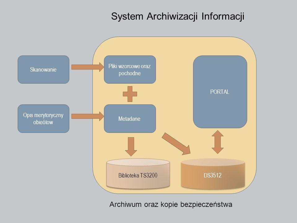 System Archiwizacji Informacji