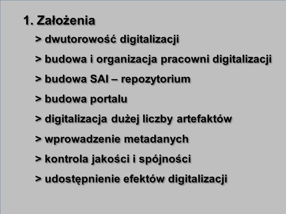 1. Założenia > dwutorowość digitalizacji. > budowa i organizacja pracowni digitalizacji. > budowa SAI – repozytorium.