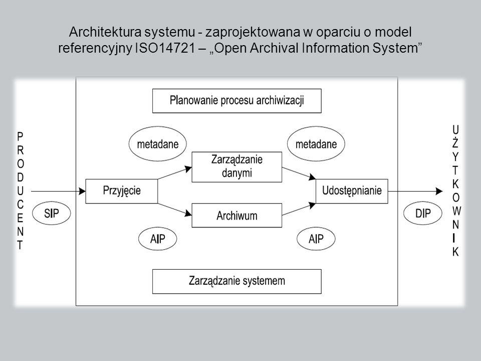 """Architektura systemu - zaprojektowana w oparciu o model referencyjny ISO14721 – """"Open Archival Information System"""