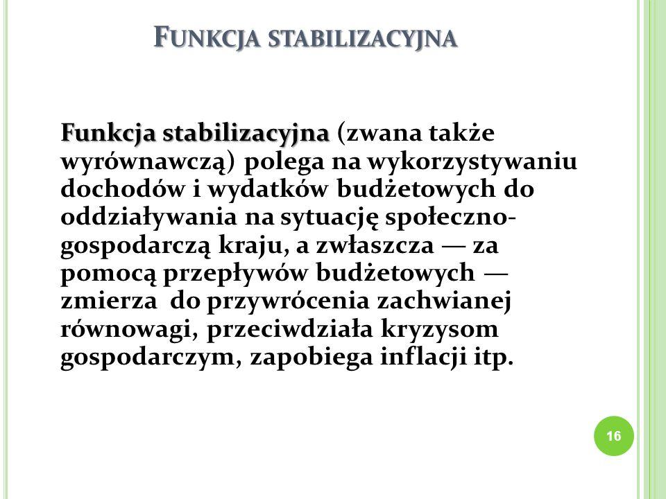 Funkcja stabilizacyjna
