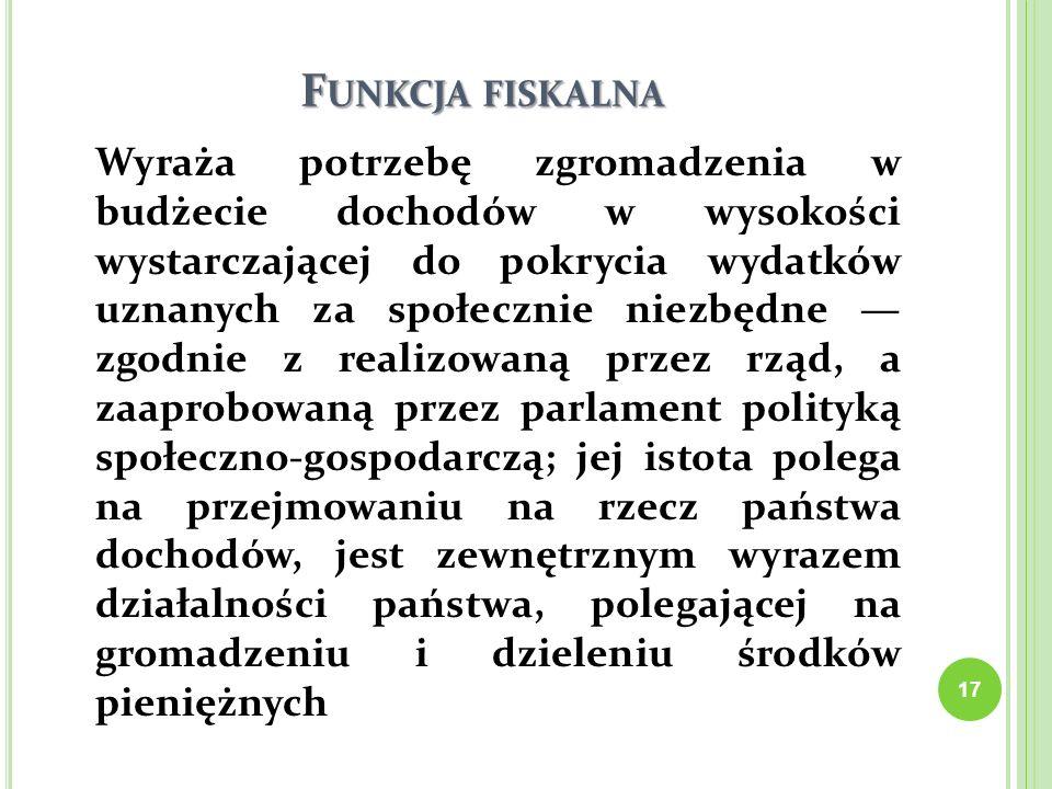Funkcja fiskalna