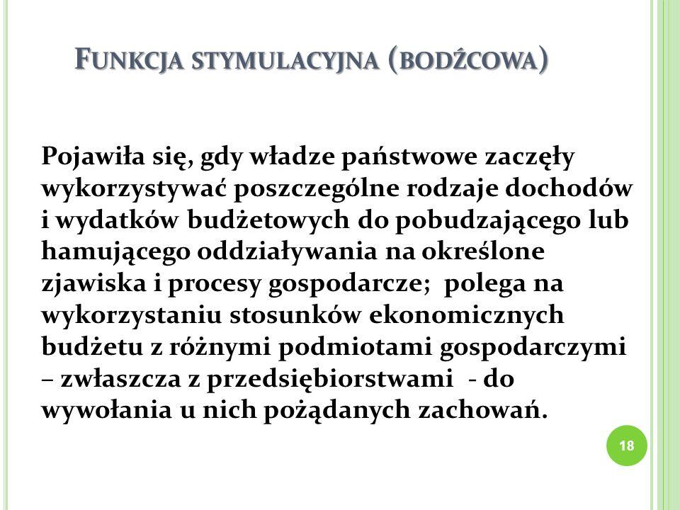 Funkcja stymulacyjna (bodźcowa)