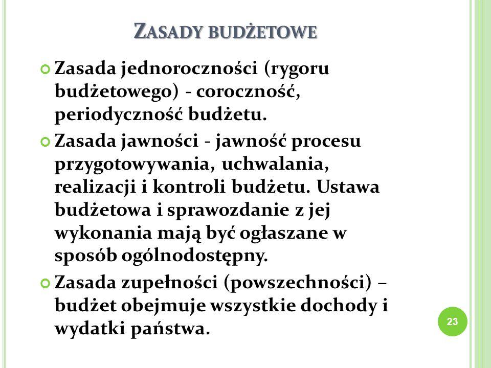 Zasady budżetowe Zasada jednoroczności (rygoru budżetowego) - coroczność, periodyczność budżetu.