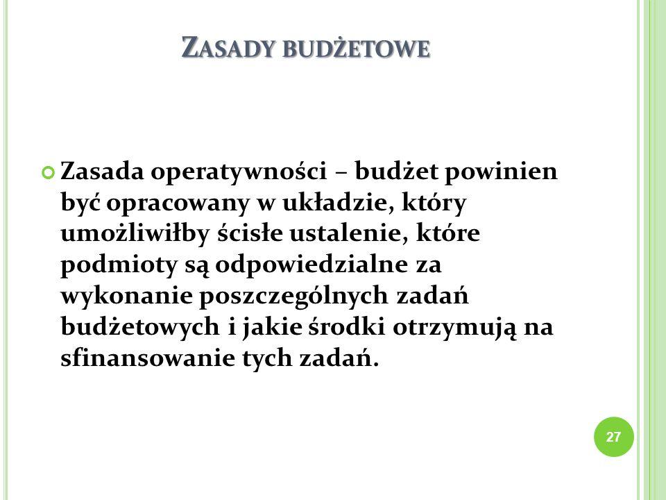 Zasady budżetowe